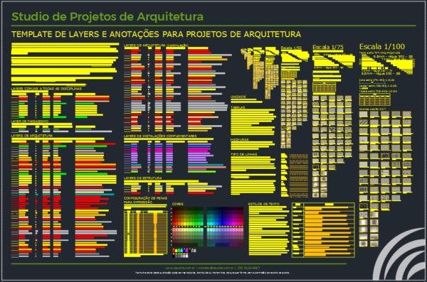 Mostramos um exemplo do serviço de organização de template de layers e anotações para o CAD, em fundo padrão, bastante útil para agilizar seus projetos de arquitetura.