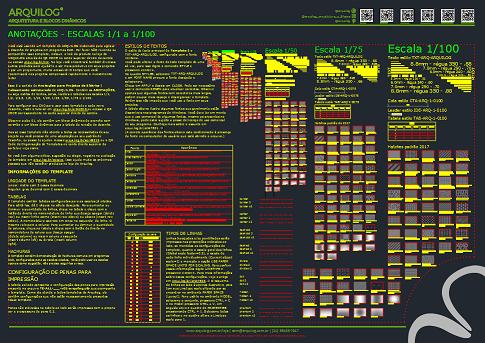 Tutorial dos Templates para projetos complementares - Cartela de anotações escalas 1/1 a 1/100