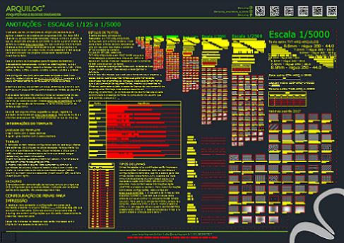Tutorial dos Templates para projetos complementares - Cartela de anotações escalas 1/125 a 1/5000