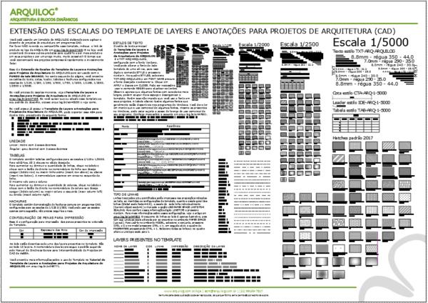 Mostramos um exemplo da extensão do template de arquitetura para o CAD, em fundo branco, mostrando as novas escalas de anotações.