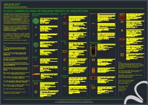 A imagem mostra a Cartela de blocos do Template de Layers e Anotações para Projetos de Arquitetura do Arquilog, em fundo padrão.